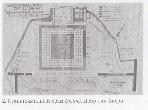 Древние храмы «Египтян» - Очень большой «процессор пентиум».